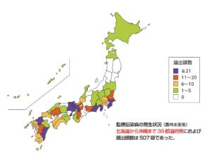 平成16〜25年 犬レプトスピラ国内届出状況